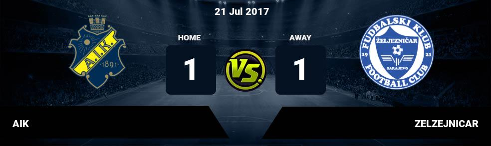 Prediksi AIK vs ZELZEJNICAR 21 Jul 2017