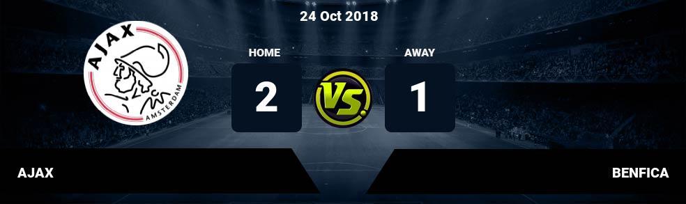 Prediksi AJAX vs BENFICA 24 Oct 2018