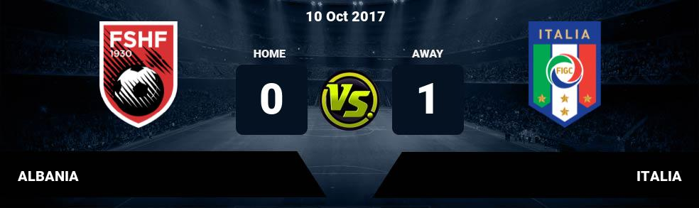 Prediksi ALBANIA vs ITALIA 10 Oct 2017
