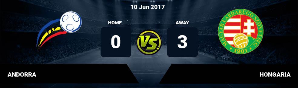 Prediksi ANDORRA vs HONGARIA 10 Jun 2017