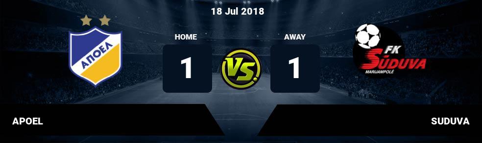 Prediksi APOEL vs SUDUVA 18 Jul 2018