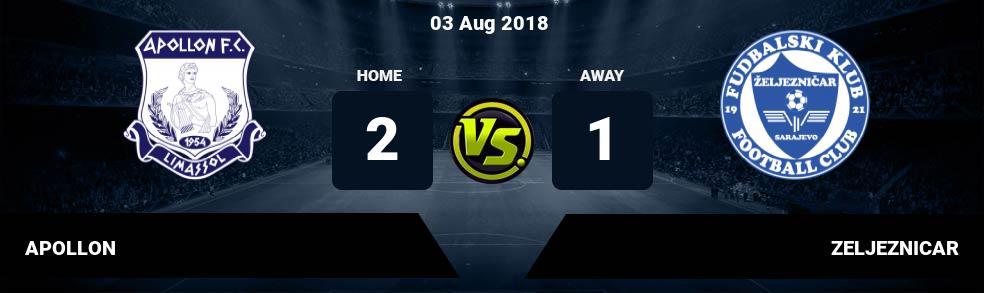 Prediksi APOLLON vs ZELJEZNICAR 03 Aug 2018