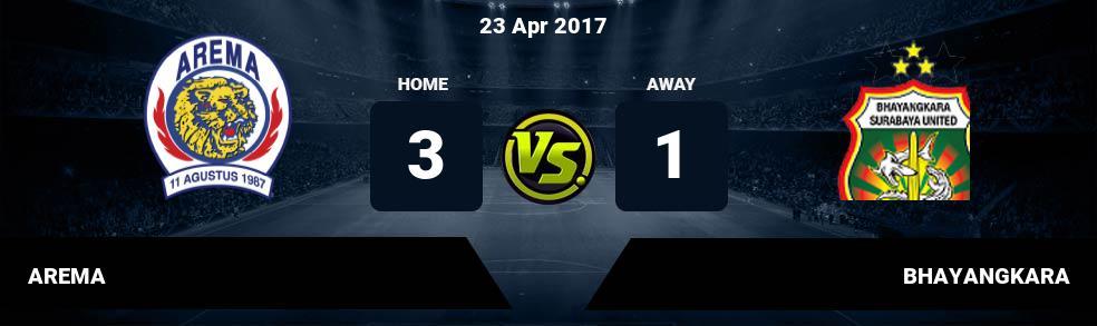 Prediksi AREMA vs BHAYANGKARA 22 May 2018