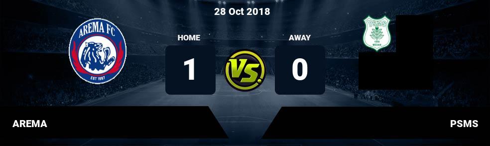 Prediksi AREMA vs PSMS 28 Oct 2018