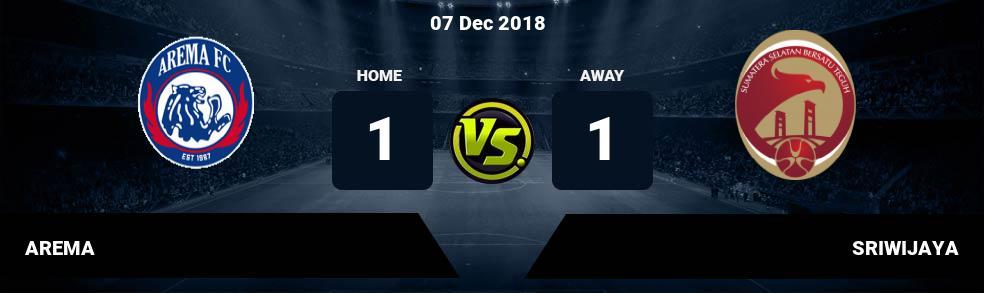 Prediksi AREMA vs SRIWIJAYA 07 Dec 2018