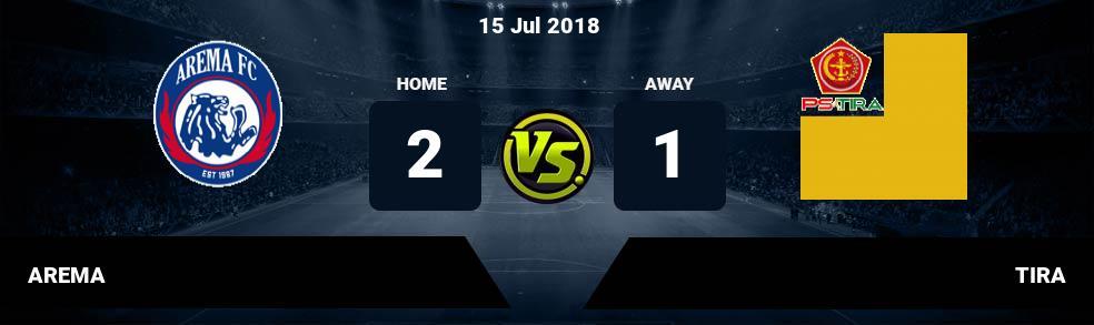 Prediksi AREMA vs TIRA 15 Jul 2018