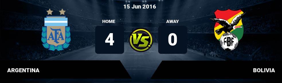 Prediksi ARGENTINA vs BOLIVIA 15 Jun 2016