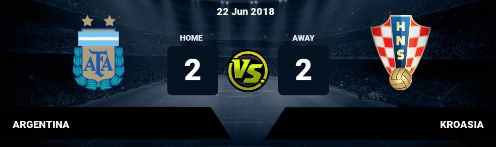 Prediksi ARGENTINA vs KROASIA 22 Jun 2018