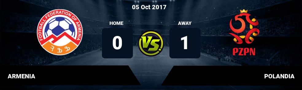 Prediksi ARMENIA vs POLANDIA 05 Oct 2017