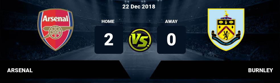 Prediksi ARSENAL vs BURNLEY 22 Jan 2017