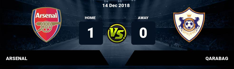 Prediksi ARSENAL vs QARABAG 14 Dec 2018