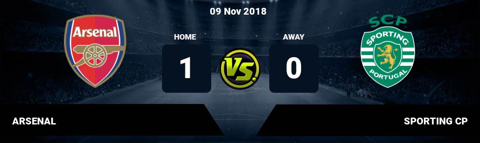 Prediksi ARSENAL vs SPORTING CP 09 Nov 2018