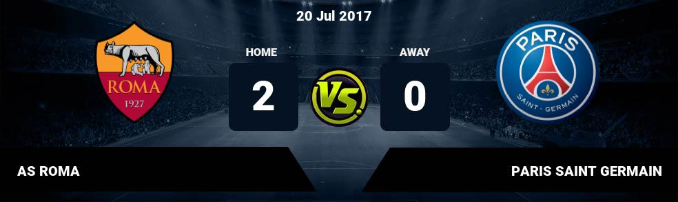 Prediksi AS ROMA vs PARIS SAINT GERMAIN 20 Jul 2017