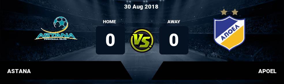 Prediksi ASTANA vs APOEL 24 Nov 2016