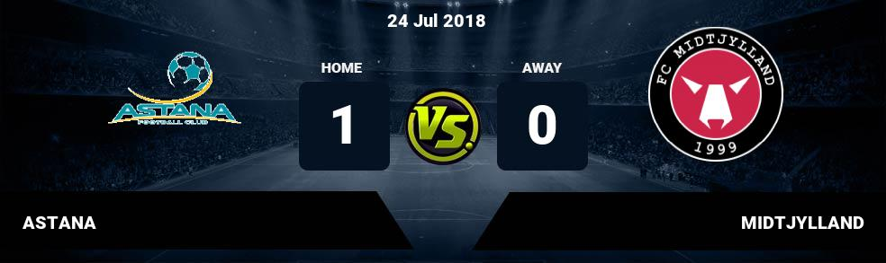 Prediksi ASTANA vs MIDTJYLLAND 24 Jul 2018