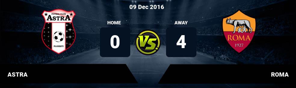 Prediksi ASTRA vs ROMA 09 Dec 2016