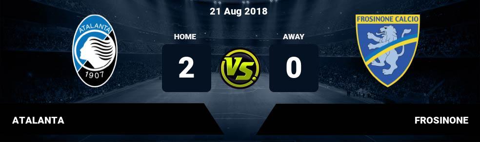 Prediksi ATALANTA vs FROSINONE 21 Aug 2018