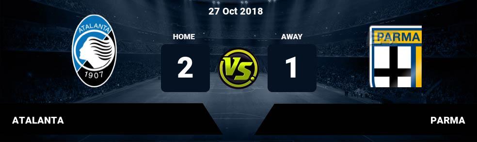 Prediksi ATALANTA vs PARMA 27 Oct 2018