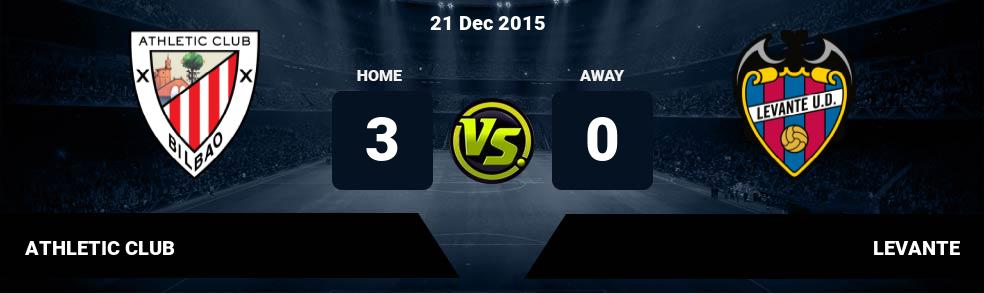 Prediksi ATHLETIC CLUB vs LEVANTE 24 Apr 2018