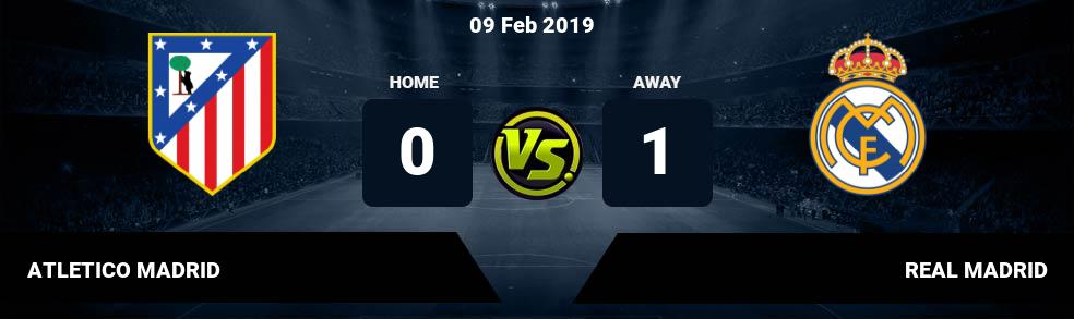Prediksi ATLETICO MADRID vs REAL MADRID 09 Feb 2019