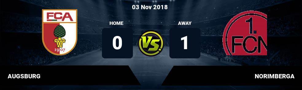 Prediksi AUGSBURG vs NORIMBERGA 03 Nov 2018