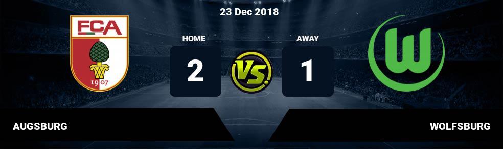 Prediksi AUGSBURG vs WOLFSBURG 23 Dec 2018