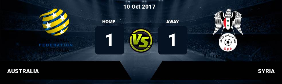 Prediksi AUSTRALIA vs SYRIA 10 Oct 2017
