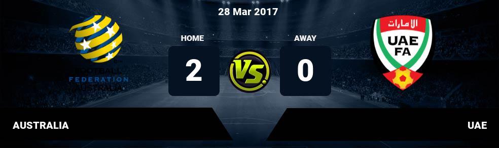 Prediksi AUSTRALIA vs UAE 28 Mar 2017