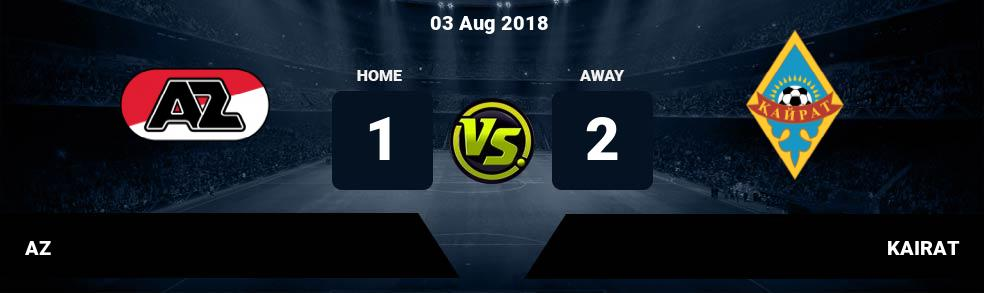 Prediksi AZ vs KAIRAT 03 Aug 2018