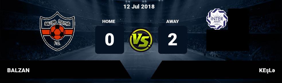 Prediksi BALZAN vs KEşLə 12 Jul 2018