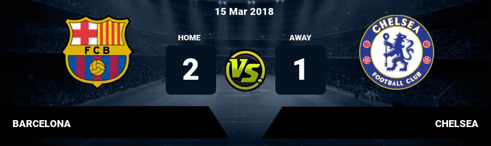 Prediksi BARCELONA vs CHELSEA 15 Mar 2018