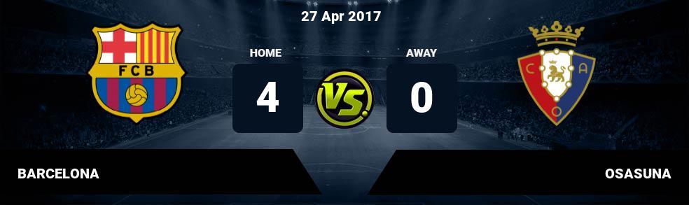 Prediksi BARCELONA vs OSASUNA 27 Apr 2017