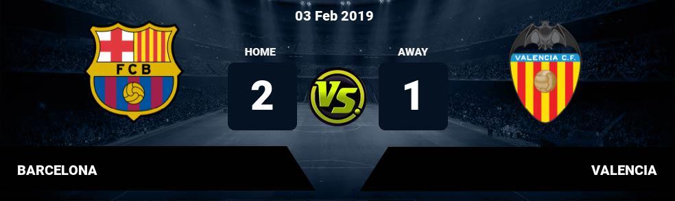 Prediksi BARCELONA vs VALENCIA 20 Mar 2017