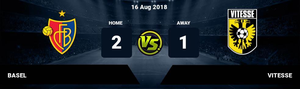 Prediksi BASEL vs VITESSE 16 Aug 2018