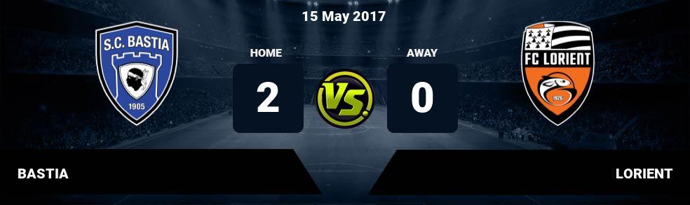 Prediksi BASTIA vs LORIENT 15 May 2017