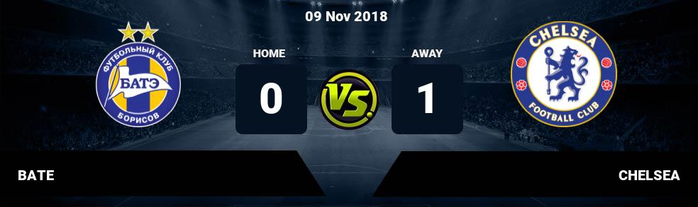 Prediksi BATE vs CHELSEA 09 Nov 2018