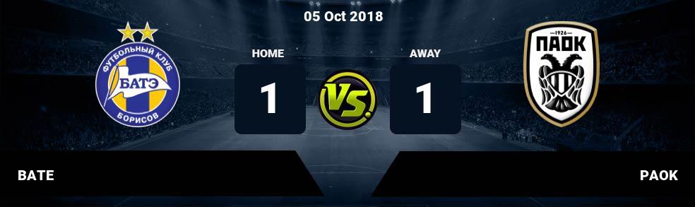 Prediksi BATE vs PAOK 05 Oct 2018