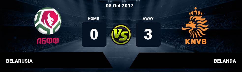 Prediksi BELARUSIA vs BELANDA 08 Oct 2017