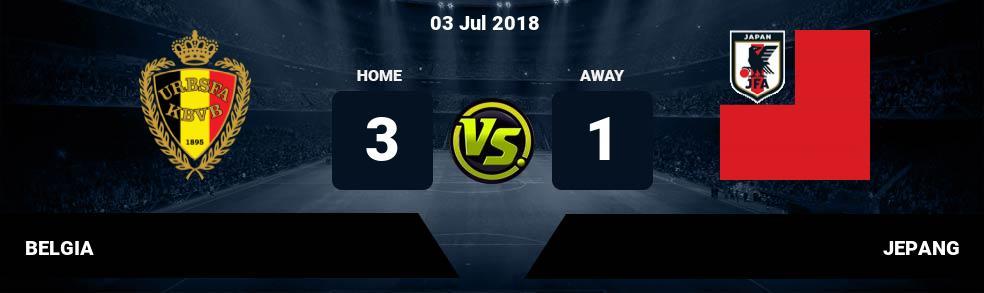 Prediksi BELGIA vs JEPANG 03 Jul 2018