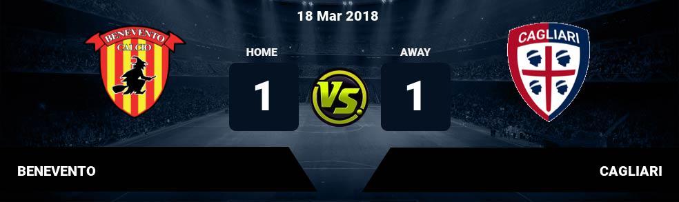 Prediksi BENEVENTO vs CAGLIARI 18 Mar 2018
