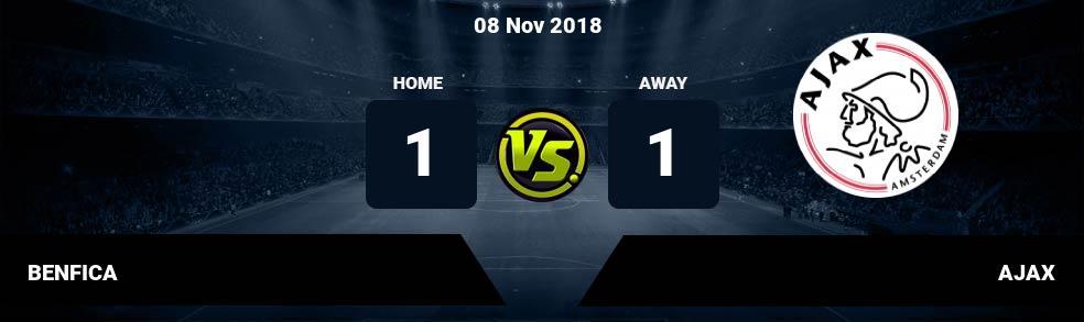 Prediksi BENFICA vs AJAX 08 Nov 2018