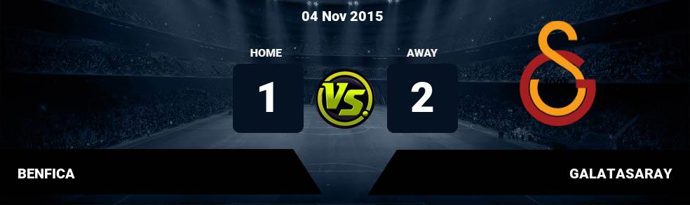 Prediksi BENFICA vs GALATASARAY 22 Feb 2019