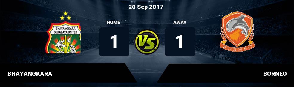Prediksi BHAYANGKARA vs BORNEO 27 May 2018