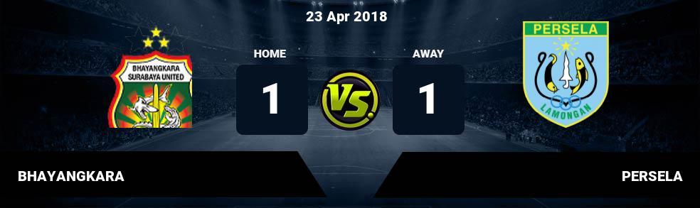 Prediksi BHAYANGKARA vs PERSELA 23 Apr 2018