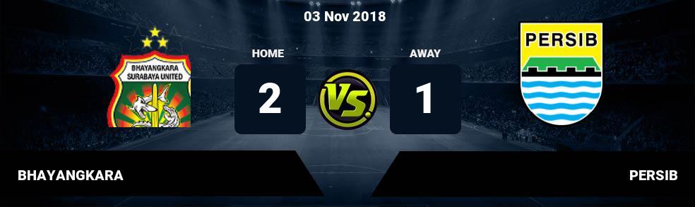 Prediksi BHAYANGKARA vs PERSIB 03 Nov 2018