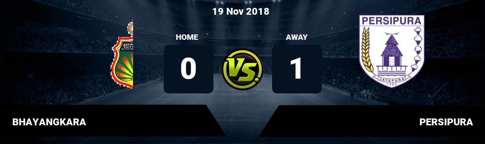 Prediksi BHAYANGKARA vs PERSIPURA 19 Nov 2018
