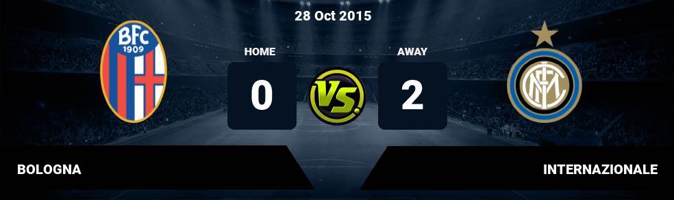 Prediksi BOLOGNA vs INTERNAZIONALE 20 Sep 2017