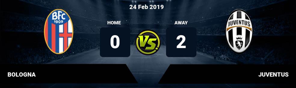 Prediksi BOLOGNA vs JUVENTUS 24 Feb 2019