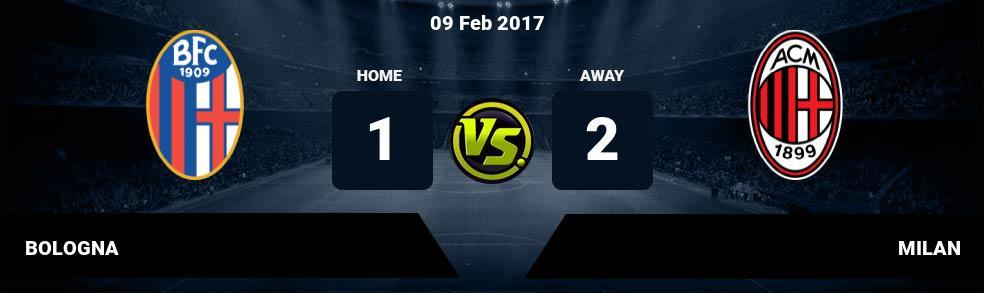 Prediksi BOLOGNA vs MILAN 09 Feb 2017