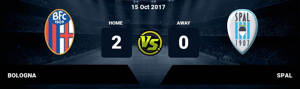 Prediksi BOLOGNA vs SPAL 15 Oct 2017